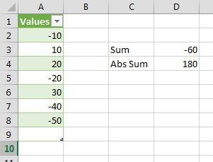как сделать число по модулю в excel