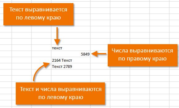 как сделать числовой формат ячейки в excel