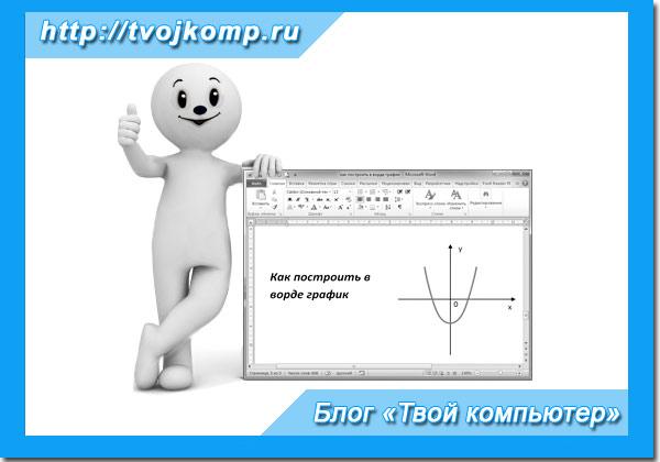 как сделать координатную плоскость в powerpoint