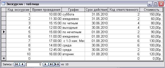 как сделать mde в access 2010