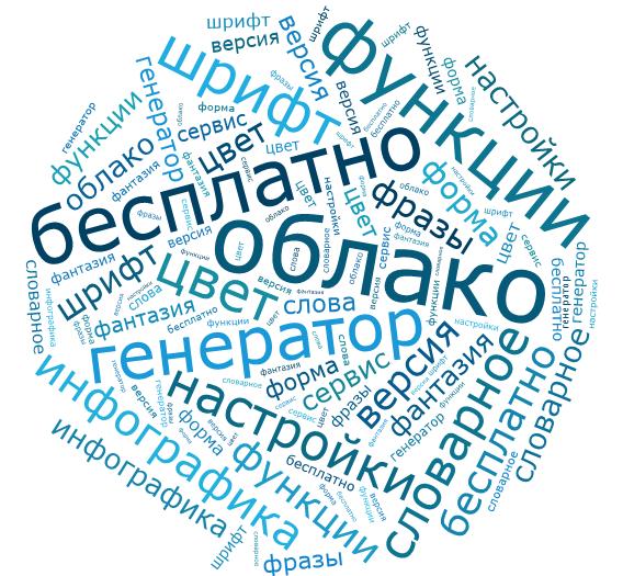 как сделать облако слов в powerpoint