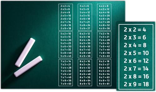 как сделать таблицу умножения в word