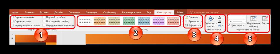 как сделать таблицу в microsoft powerpoint
