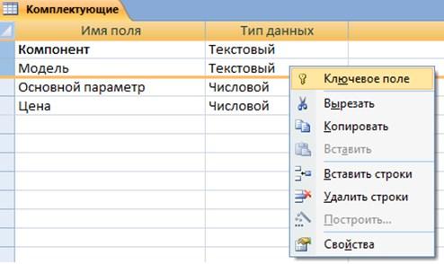 как сделать таблицу в таблице access