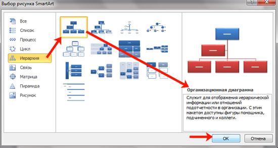 как сделать блок схему в word 2010