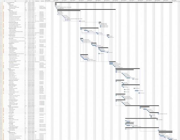 как сделать диаграмму ганта в powerpoint
