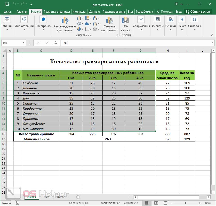 как сделать диаграмму в excel по данным таблицы с годами