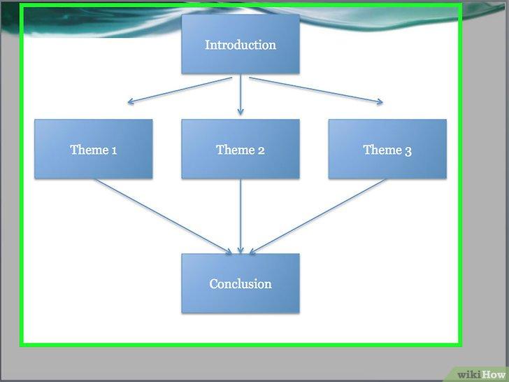как сделать хорошую презентацию в powerpoint