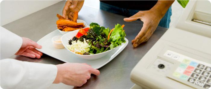 как сделать калькуляцию блюд в excel