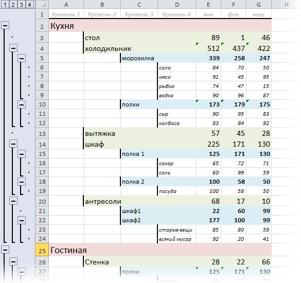 как сделать многоуровневую таблицу в excel