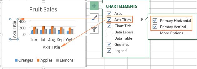 как сделать надпись на диаграмме в excel