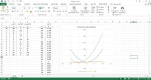 как сделать наложение графиков в excel
