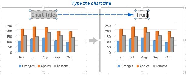 как сделать подписи в диаграмме в excel 2007