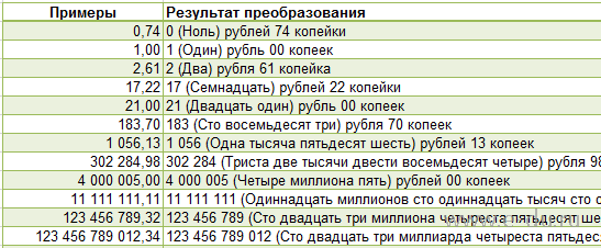 как сделать рубли в excel