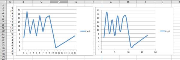как сделать сглаживание графика в excel