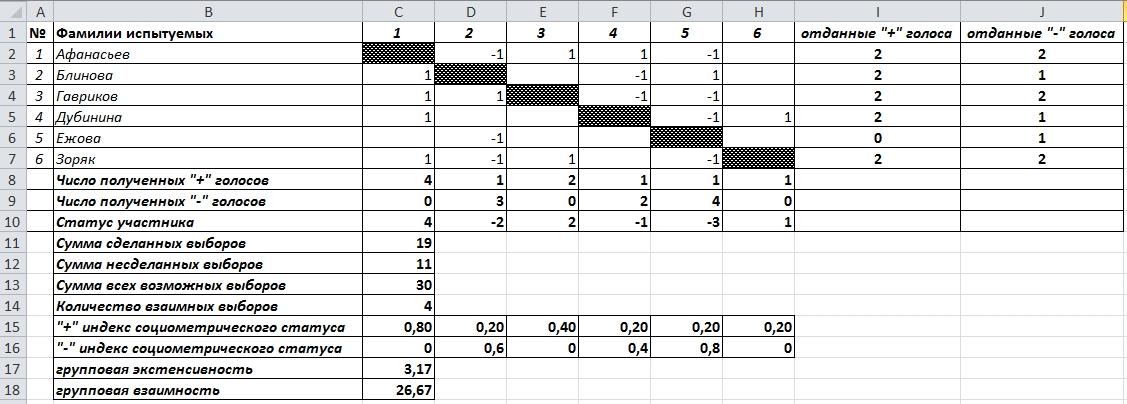 как сделать социометрию в excel
