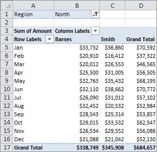 как сделать сортировку в сводной таблице в excel