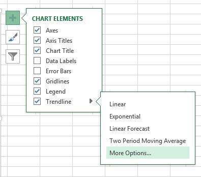 как сделать среднее значение в excel график