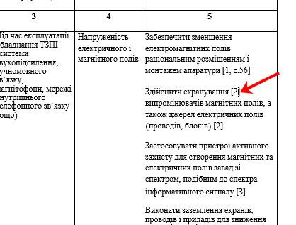 как сделать ссылку на список литературы в word
