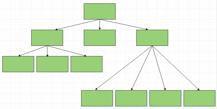 как сделать структуру сайта в excel