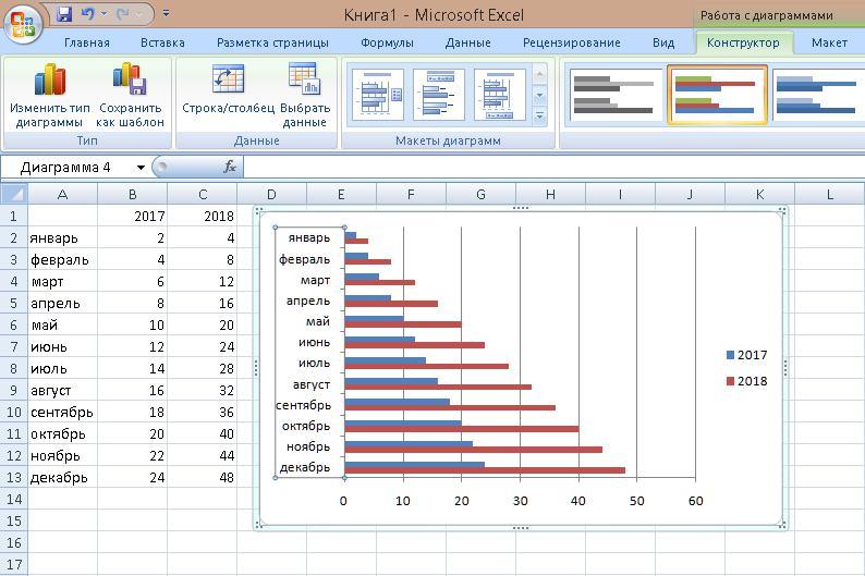 как сделать ступенчатый график в excel