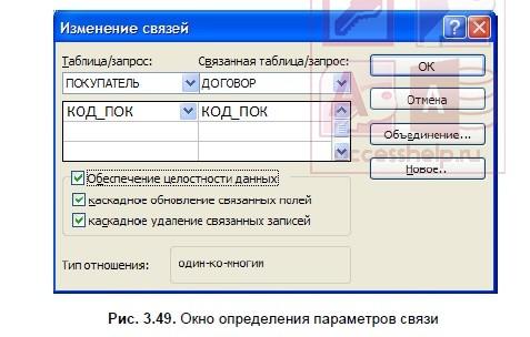 как сделать связи в access 2010