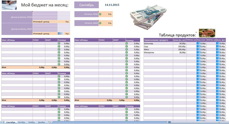 как сделать таблицу бюджета в excel