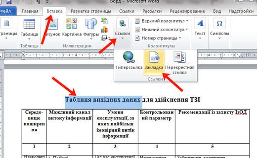 как сделать вкладки в word 2010