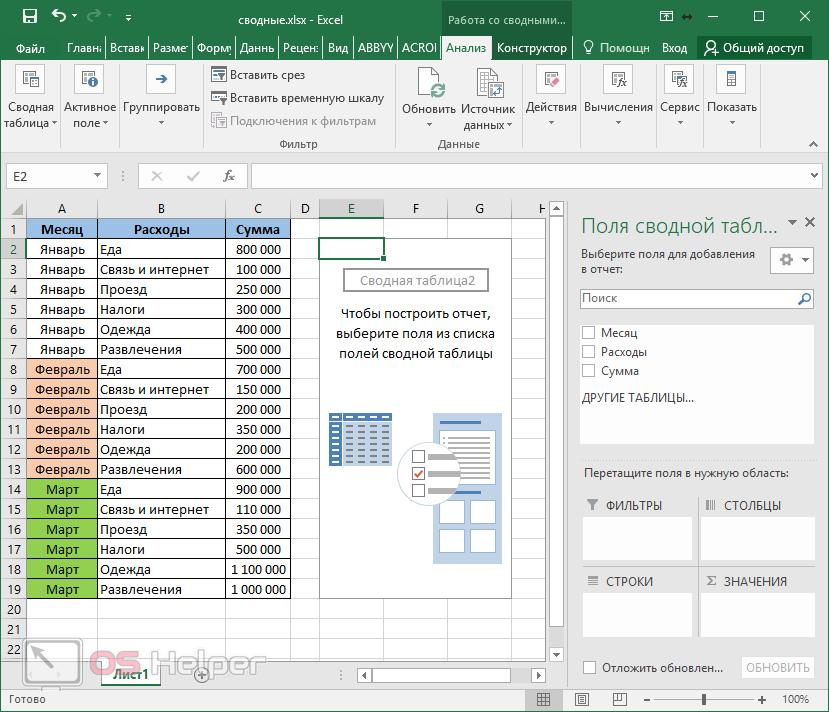 как сделать аналитическую таблицу в excel