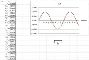 как сделать гистограмму в excel 2003