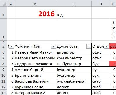 как сделать график отпусков на 2015 год в excel