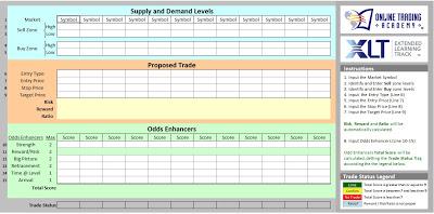 как сделать график спроса и предложения в excel