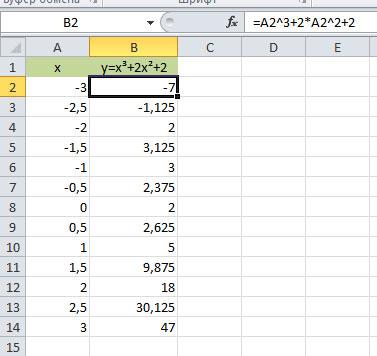 как сделать график уравнения в excel