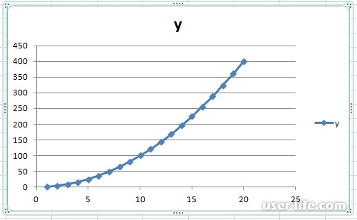 как сделать график в клетку в excel