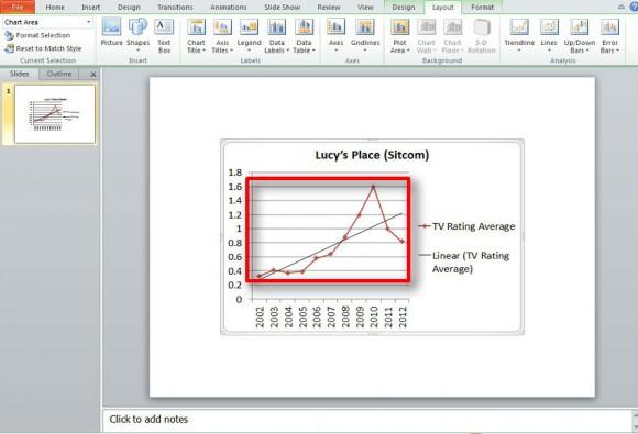 как сделать линию тренда в powerpoint