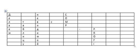 как в microsoft word невидимую таблицу сделать видимой