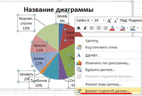 круговая диаграмма в excel как сделать