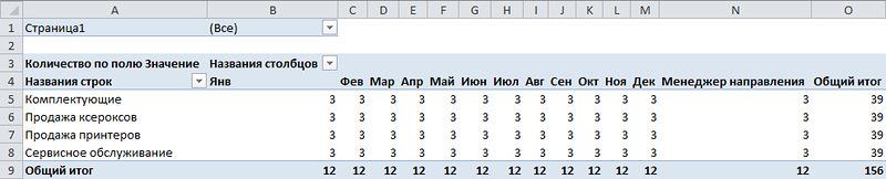 мастер сводных таблиц в excel 2010 как сделать